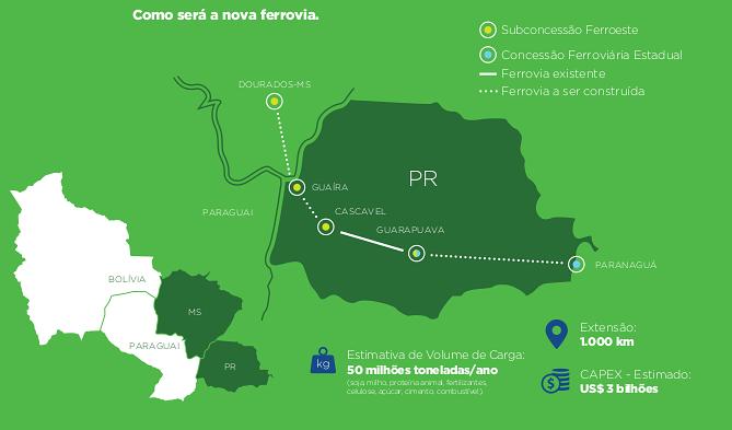 Ferroeste - Saiba mais sobre o projeto da nova ferrovia